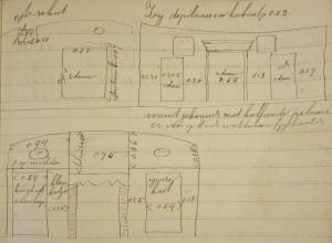 Een schets van de roef van de Albertha bij het gedetailleerde bestek.